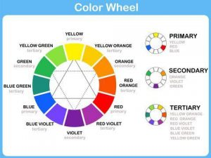 Colour wheel showing how to pair colours